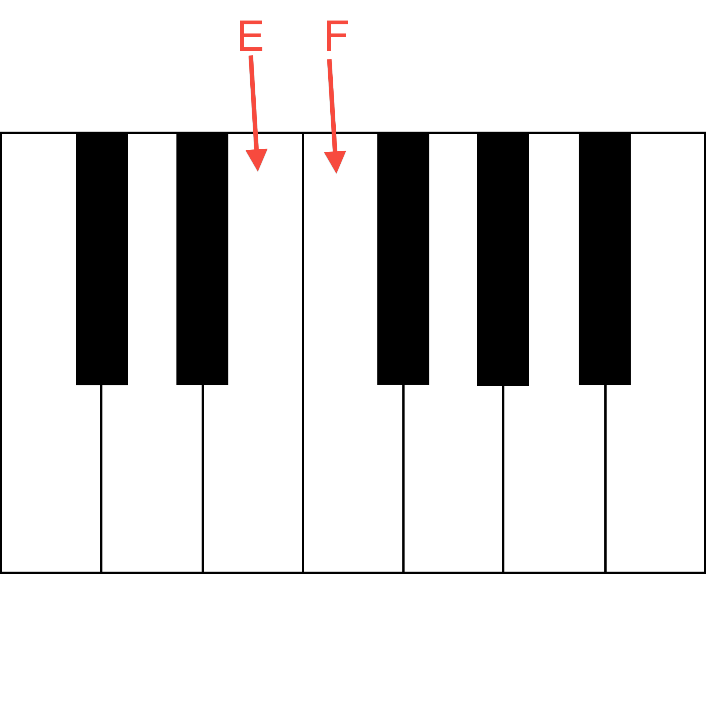 Piano Keyboard Showing Half Steps – E to F